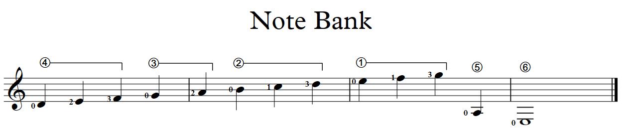 Notebank 2