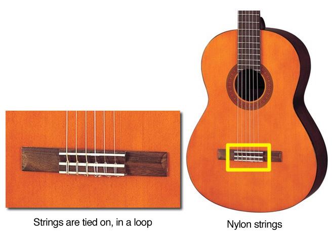 طريقة ربط الأوتار في الجيتار الكلاسيك