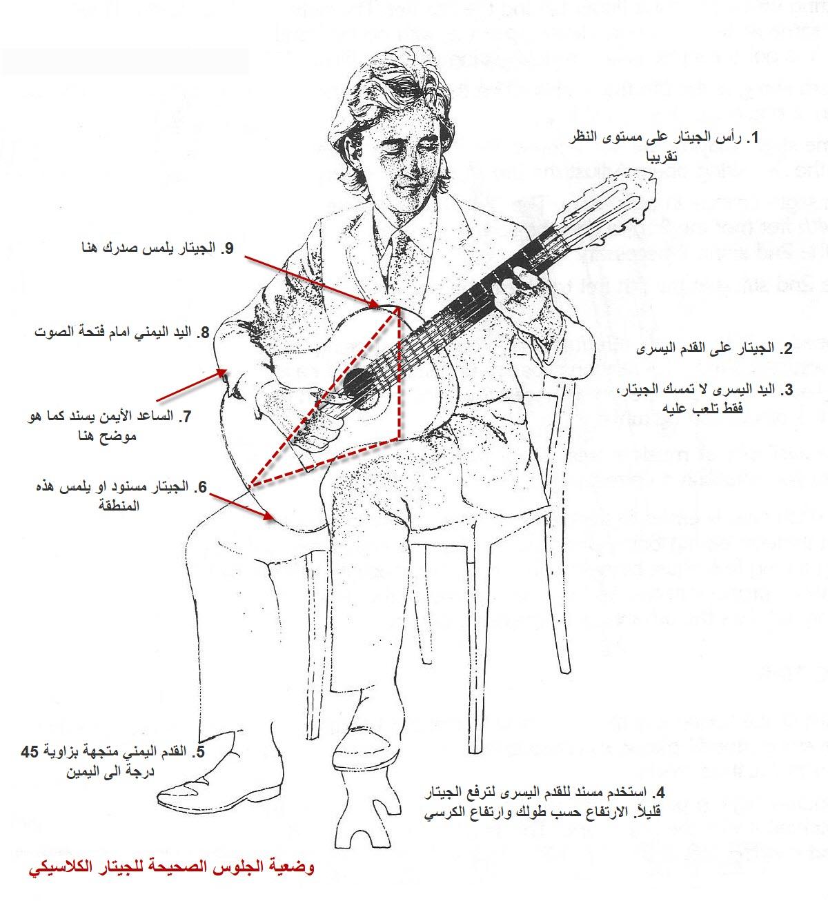 وضعية الجلوس بالجيتار