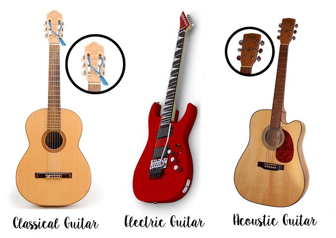 أنواع الجيتار
