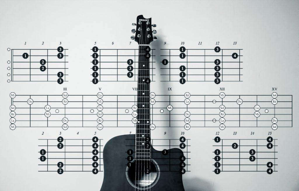 النظريات الموسيقية